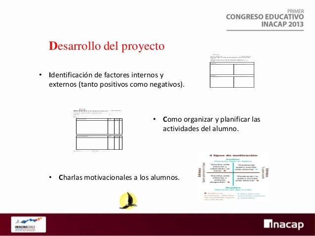 Desarrollo del proyecto INACAP - ANTOFAGASTA  AREA INFORMATICA  DINAMICA DE ANALISIS DE DESARROLLO DE ASIGNATURA. OBJETIVO...