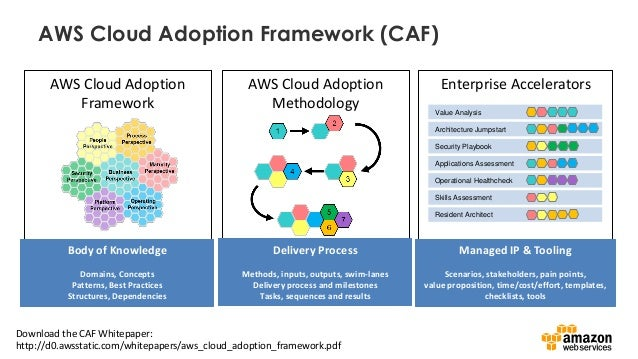 Winning Enterprise Cloud Engagements