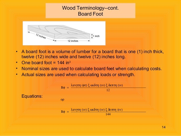 You Should Measure The Board Yourself So Can Ensure Accuracy There Have It Easy Way To Calculate Feet