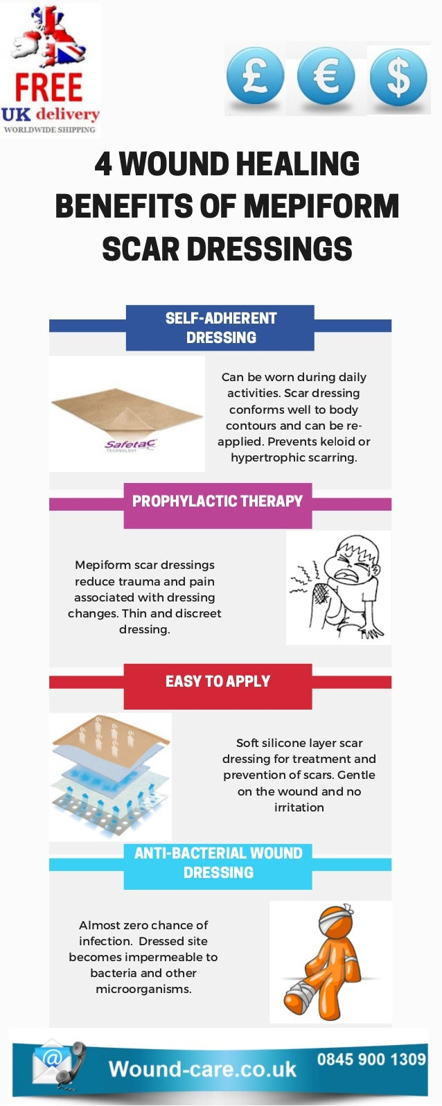 4 wound healing benefits of mepiform scar dressings
