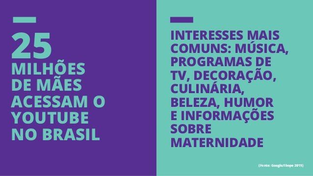 76%das mães brasileiras com filhos até oito anos possuem smartphone (Fonte: Google/Ibope 2015)