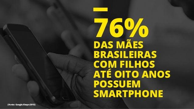 59%possuem três ou mais dispositivos conectados à internet (Fonte: Google/Ibope 2015)
