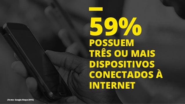 94% das mães postam fotos dos filhos na internet (Fonte: AVG Technologies 2014)