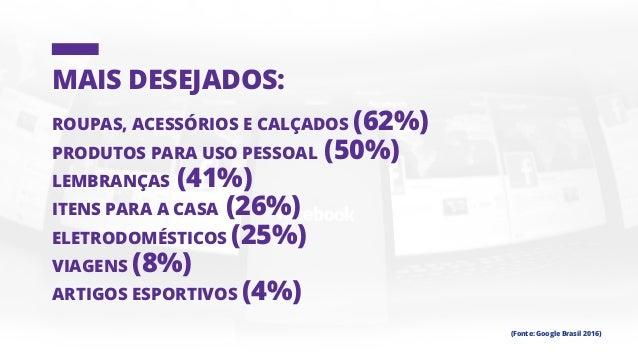 Mães na Internet e o Cenário em Cuiabá