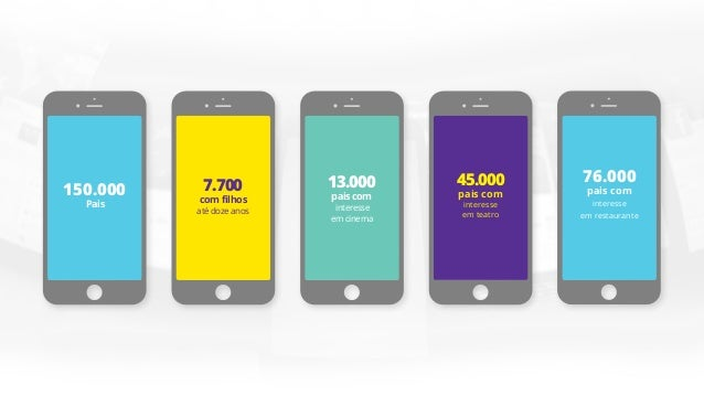 70.000 paiscom afinidadepara e-commerce 1.400 comfilhos atédoisanos (890sãomulheres) 20.000 paiscom interesseem conteúdoin...