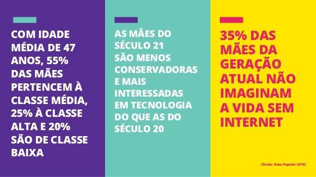 48% dasmães brasileiras jáestãoconectadas àinternet 39% dototal paraseinformar 23% paraseentreter 75% está nas redes socia...