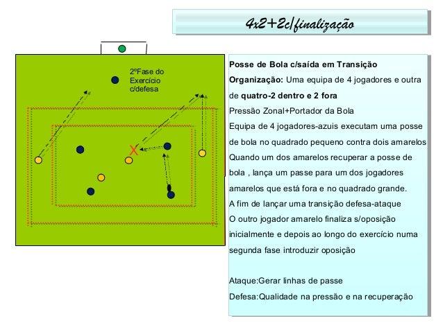 4x2+2c/finalização4x2+2c/finalização Posse de Bola c/saída em Transição Organização: Uma equipa de 4 jogadores e outra de ...