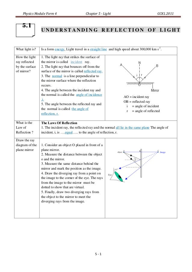 Physics Module Form 4                         Chapter 5 - Light                                  GCKL 2011    5.1         ...