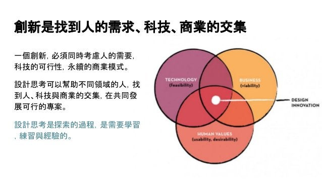 創新是找到人的需求、科技、商業的交集 一個創新,必須同時考慮人的需要, 科技的可行性,永續的商業模式。 設計思考可以幫助不同領域的人,找 到人、科技與商業的交集,在共同發 展可行的專案。 設計思考是探索的過程,是需要學習 ,練習與經驗的。