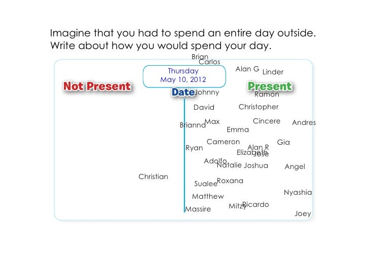 Imagine that you had to spend an entire day outside.Write about how you would spend your day.                             ...