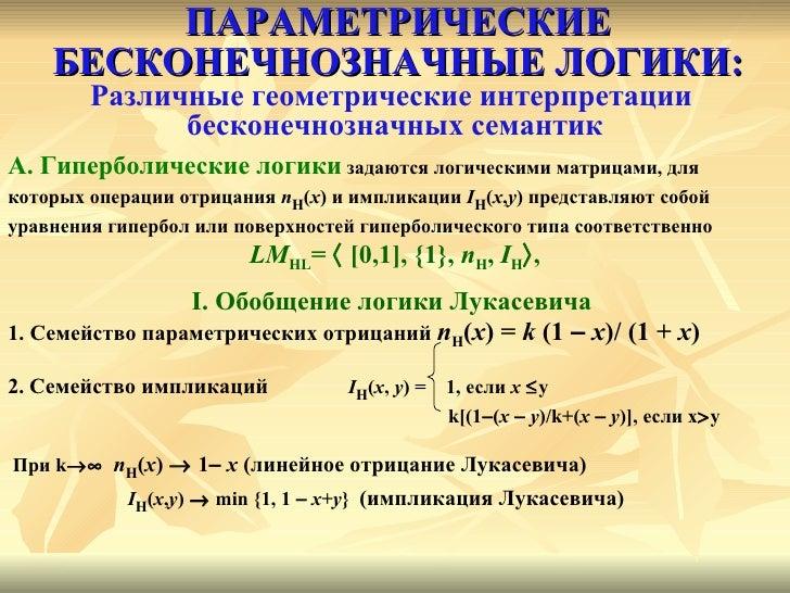 ПАРАМЕТРИЧЕСКИЕ БЕСКОНЕЧНОЗНАЧНЫЕ ЛОГИКИ: <ul><li>Различные геометрические интерпретации  </li></ul><ul><li>бесконечнознач...