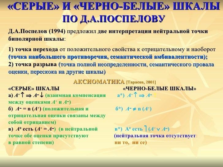 «СЕРЫЕ» И «ЧЕРНО-БЕЛЫЕ» ШКАЛЫ   ПО Д.А.ПОСПЕЛОВУ <ul><li>Д.А.Поспелов (1994)  предложил  две интерпретации   нейтральной т...