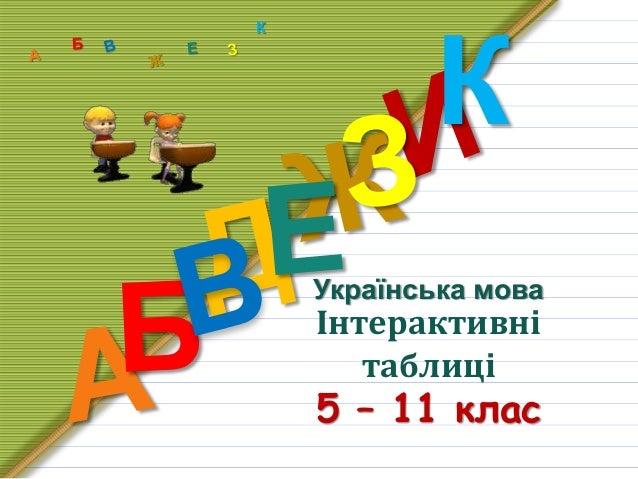 К  Українська мова  Інтерактивні  таблиці  5 – 11 клас  К