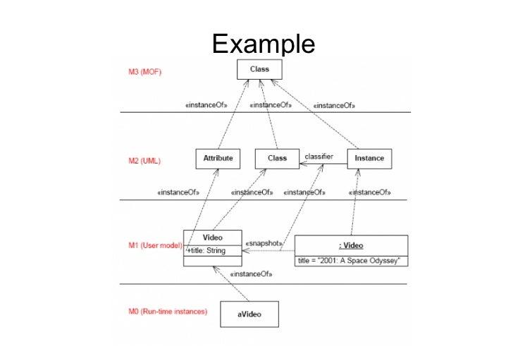 5 - Architetture Software - Me...
