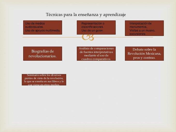 5 Slide 2
