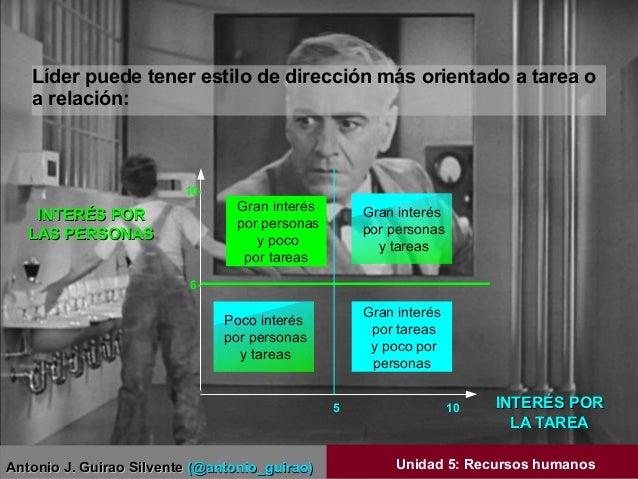 Antonio J. Guirao SilventeAntonio J. Guirao Silvente (@antonio_guirao)(@antonio_guirao) Unidad 5: Recursos humanos Líder p...