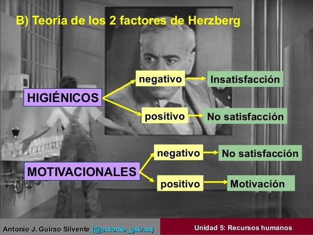 Antonio J. Guirao SilventeAntonio J. Guirao Silvente (@antonio_guirao)(@antonio_guirao) Unidad 5: Recursos humanos HIGIÉNI...