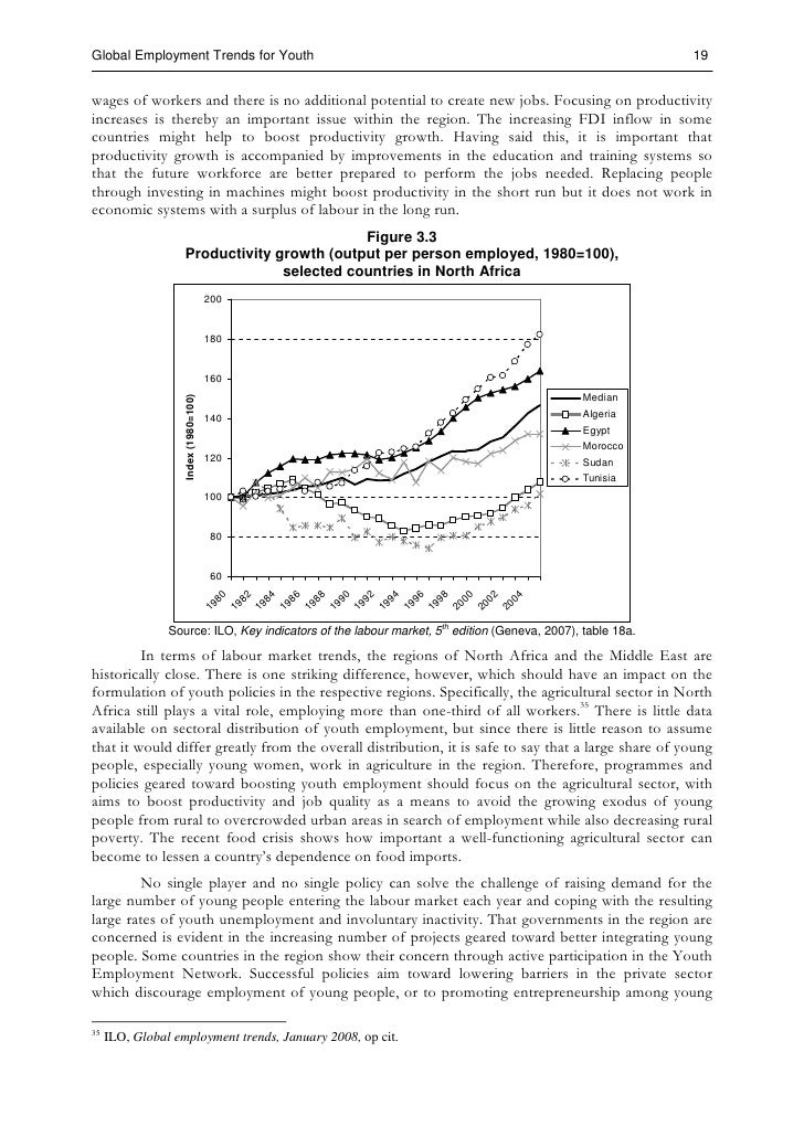"""""""Global Employment Trends for Youth"""" (ILO) 2008"""