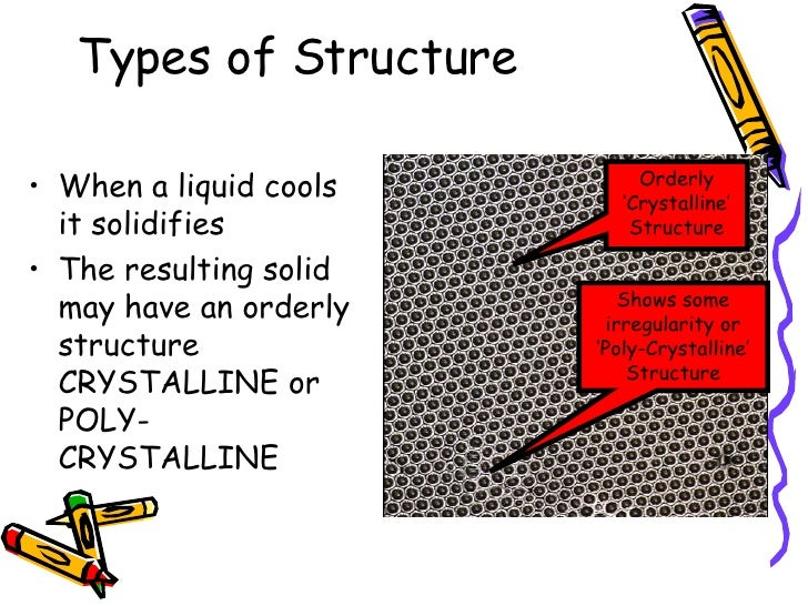 Types of Structure <ul><li>When a liquid cools it solidifies </li></ul><ul><li>The resulting solid may have an orderly str...