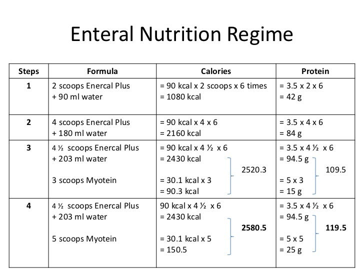: Personalized Nutrition and Exercise Plan - Assignment Example