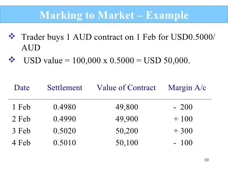 Options trading uso