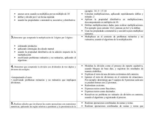 Lujoso Estimar Sumas Y Diferencias Hojas De Trabajo De Quinto Grado ...