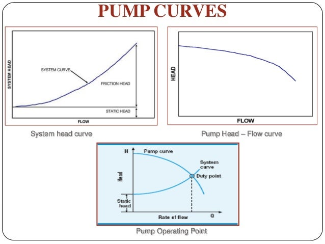 5.energy audit of pumps