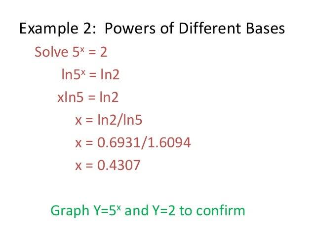 solving log equations worksheet Termolak – Logarithmic Equations Worksheet