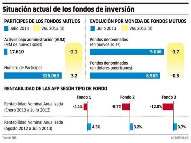 INVERSIÓN, PRECIOS DE DEPARTAMENTOS, SISTEMA PENSIONARIO, CANON MINERO, GAS Y CONTAMINACIÓN