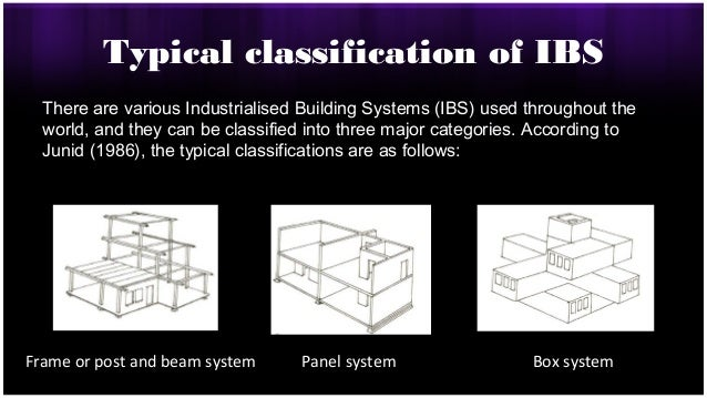 Industrialised Building Systems Achah