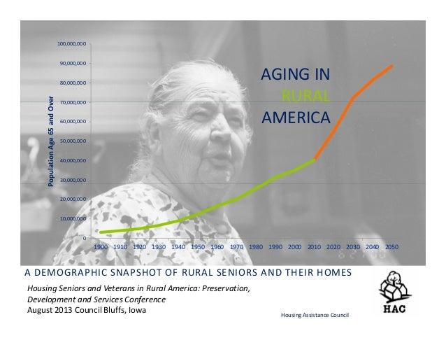 ADEMOGRAPHICSNAPSHOTOFRURALSENIORSANDTHEIRHOMES HousingAssistanceCouncil AGINGIN RURAL AMERICA 0 10,000,000 20...
