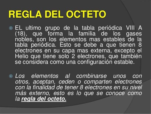 3 regla del octeto el ultimo grupo de la tabla peridica - Tabla Periodica Ultimo Grupo