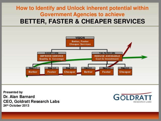 How to Identify and Unlock inherent potential within Government Agencies to achieve  BETTER, FASTER & CHEAPER SERVICES VIS...