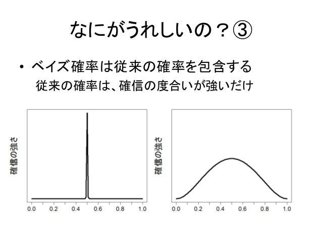 なにがうれしいの?③ • ベイズ確率は従来の確率を包含する 従来の確率は、確信の度合いが強いだけ