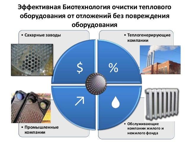 Эффективная Биотехнология очистки теплового оборудования от отложений без повреждения оборудования • Сахарные заводы  • Те...