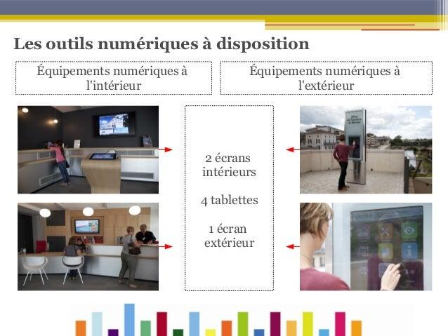 Les outils numériques à disposition Équipements numériques à l'intérieur  Équipements numériques à l'extérieur  2 écrans i...