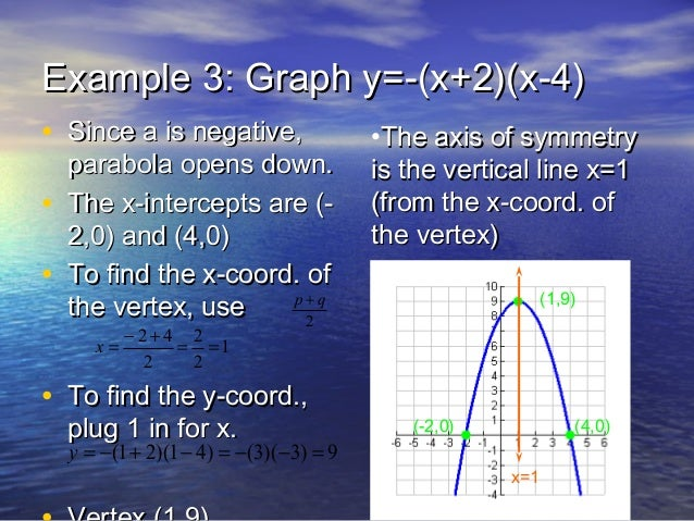 5.2 solve quadratic equations by graphing.vertex and intercept form