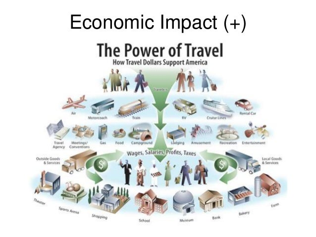 economic impact of travel Tourism contributes over $15 billion to kentucky's economy  the enormity of  each of its elements underscore the also enormous economic benefits of tourism.