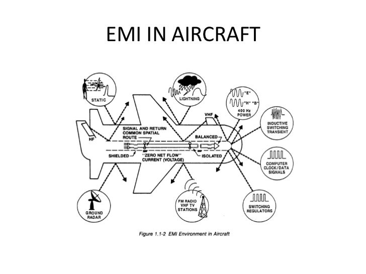 International Dt466e Engine Diagram Wiring Diagram And
