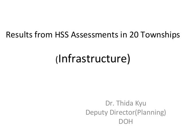Results from HSS Assessments in 20 Townships (Infrastructure)  Dr. Thida Kyu Deputy Director(Planning) DOH