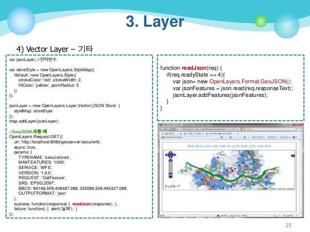 오픈소스GIS 개론 과정 - OpenLayers 기초