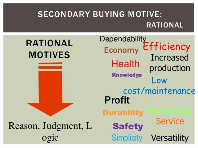 SECONDARY BUYING MOTIVE: RATIONAL  RATIONAL MOTIVES  Dependability  Economy Efficiency Increased Health production Knowled...