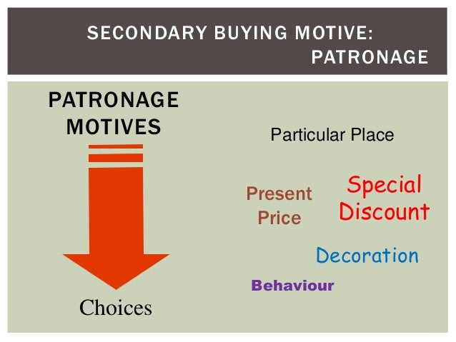 SECONDARY BUYING MOTIVE: PATRONAGE  PATRONAGE MOTIVES  Particular Place  Special Discount  Present Price  Decoration Behav...