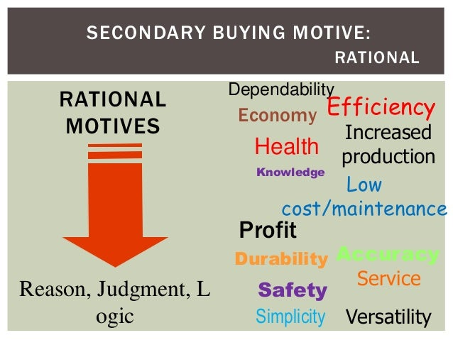"a variety of motives ""buying motives are psychological, not logical"" psychology is the science which analyses and classifies the varying states of the human mind it is a science which studies the human mind in his day-today contacts, the salesman meets various types of persons with different requirements and ."