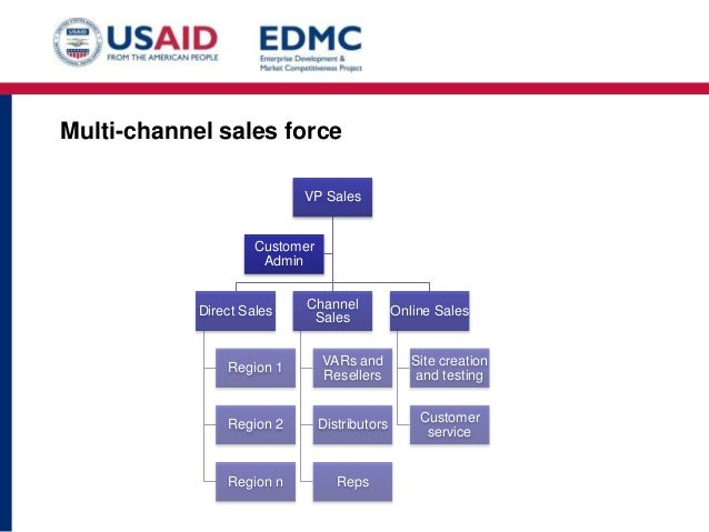 sales commission structure template