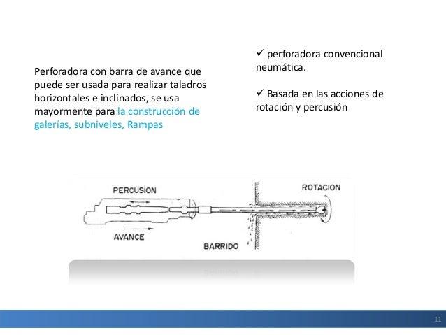 Perforadora con barra de avance que puede ser usada para realizar taladros horizontales e inclinados, se usa mayormente pa...