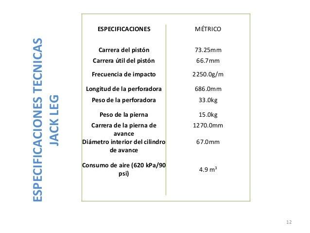 ESPECIFICACIONES TECNICAS JACK LEG  ESPECIFICACIONES  MÉTRICO  Carrera del pistón  73.25mm  Carrera útil del pistón  66.7m...