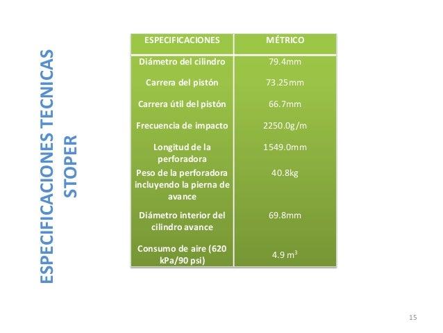 ESPECIFICACIONES TECNICAS STOPER  ESPECIFICACIONES  MÉTRICO  Diámetro del cilindro  79.4mm  Carrera del pistón  73.25mm  C...