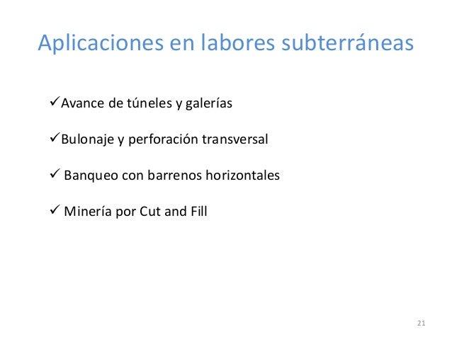 Aplicaciones en labores subterráneas Avance de túneles y galerías Bulonaje y perforación transversal  Banqueo con barre...