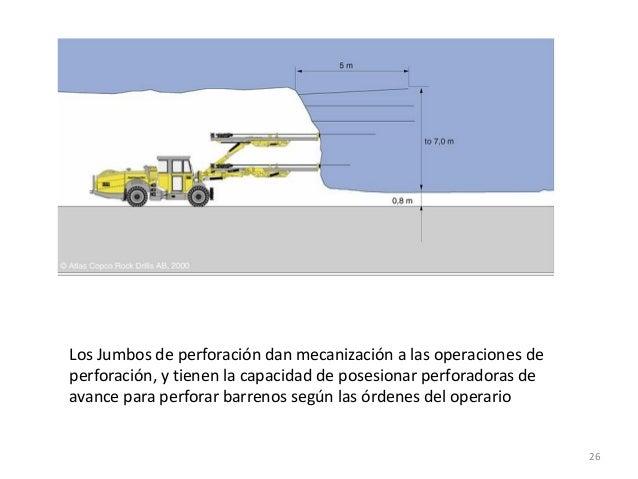 Los Jumbos de perforación dan mecanización a las operaciones de perforación, y tienen la capacidad de posesionar perforado...